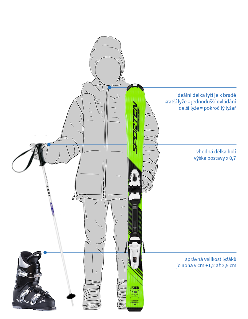 Půjčení lyžařského kompletu s lyžemi 100-120 cm