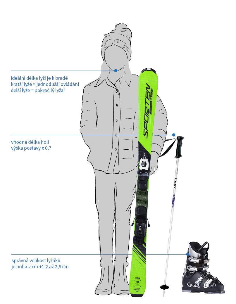 Půjčení lyžařského kompletu s lyžemi 130-140 cm