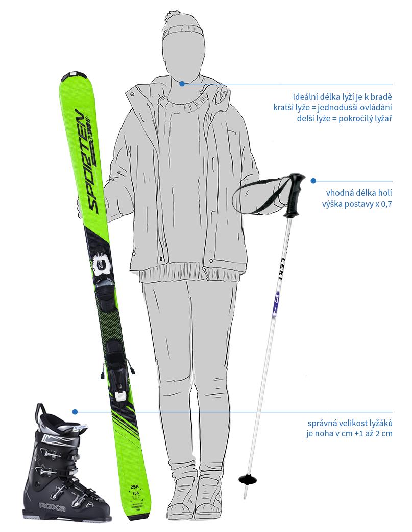 Půjčení lyžařského kompletu s lyžemi 148-168 cm