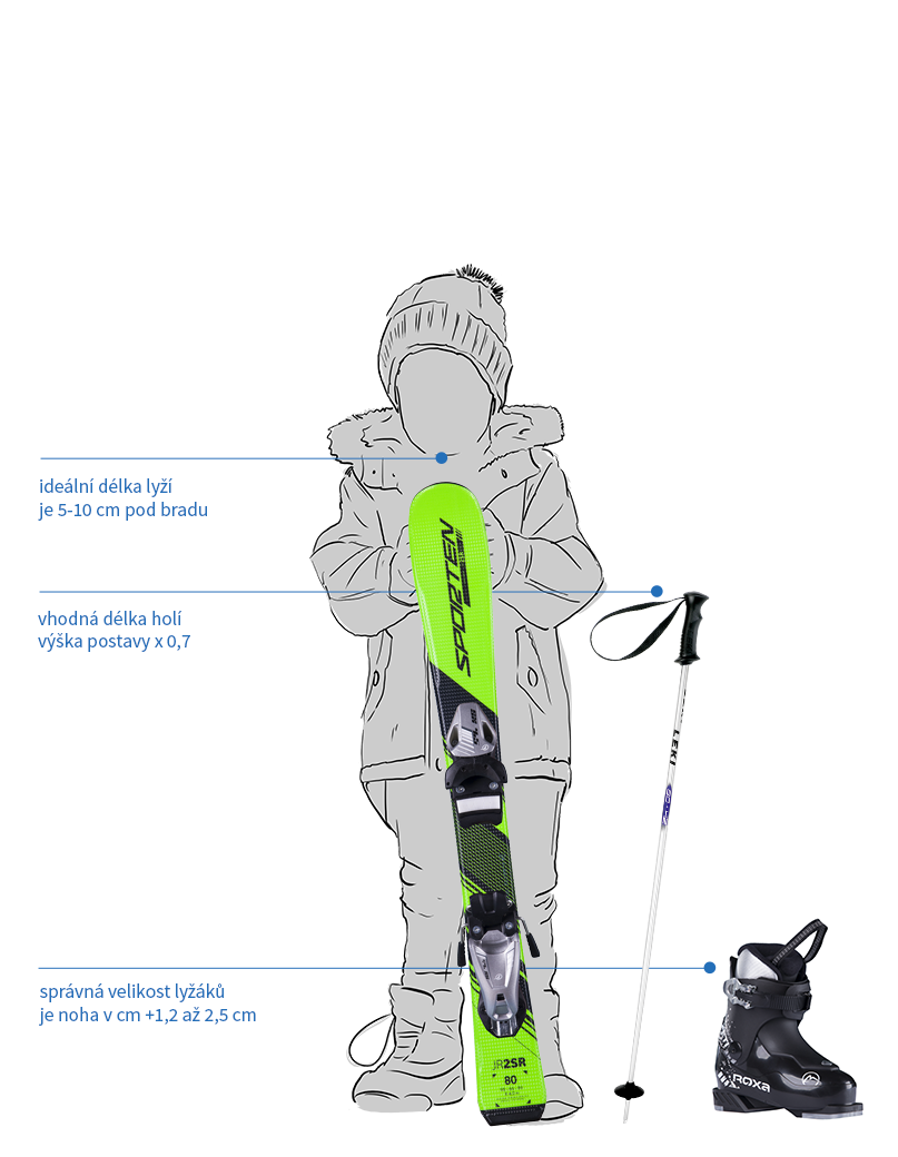 Půjčení lyžařského kompletu s lyžemi 70-90 cm